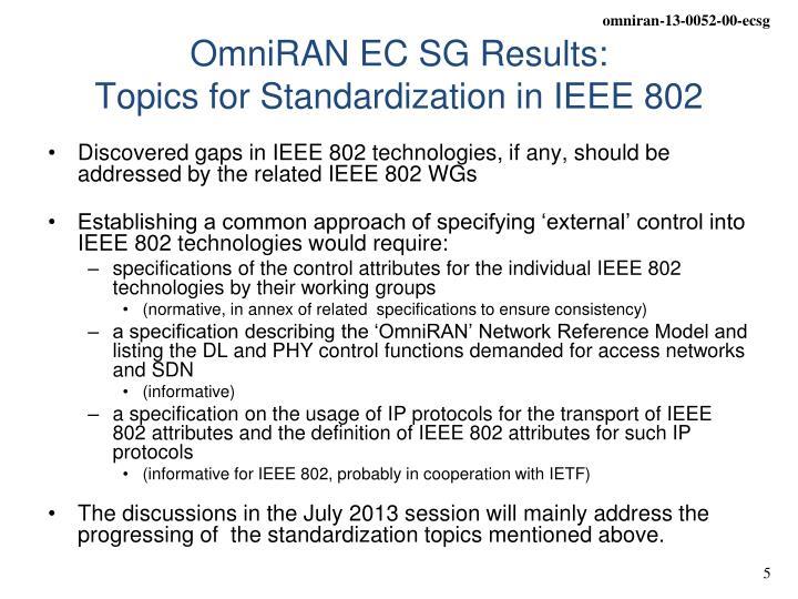 OmniRAN EC SG Results: