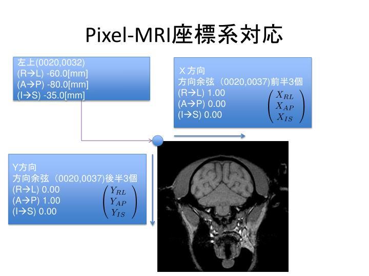 Pixel-MRI