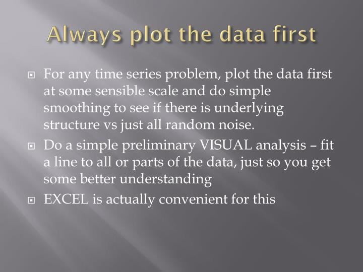 Always plot the data first