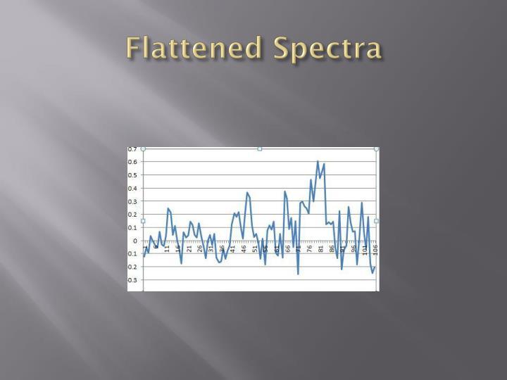 Flattened Spectra