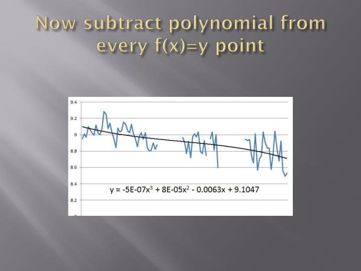 Now subtract polynomial from every f(x)=y point