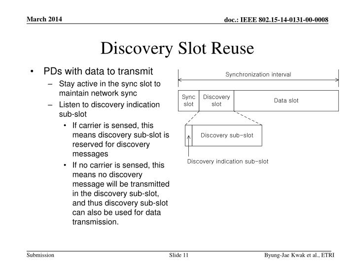 Discovery Slot Reuse