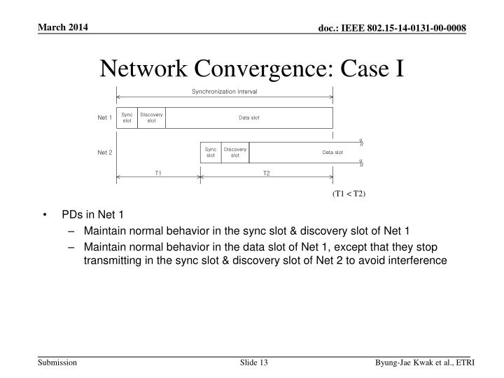 Network Convergence: Case I