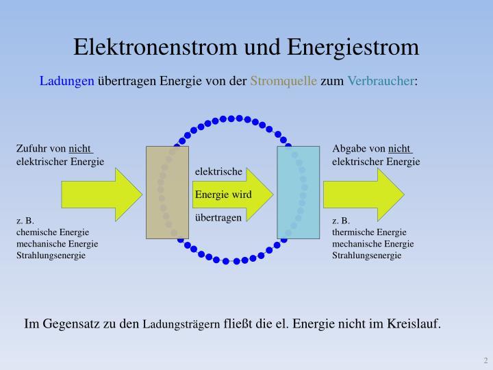 Elektronenstrom und Energiestrom
