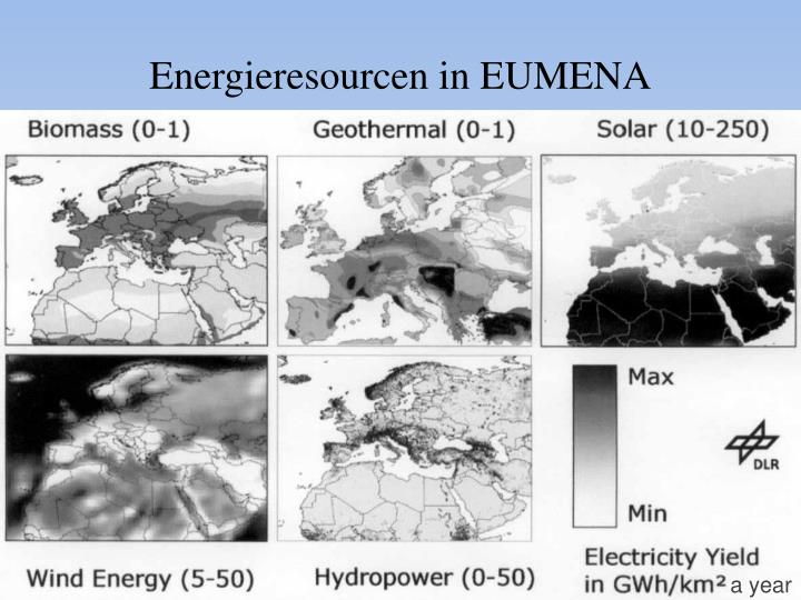 Energieresourcen in EUMENA
