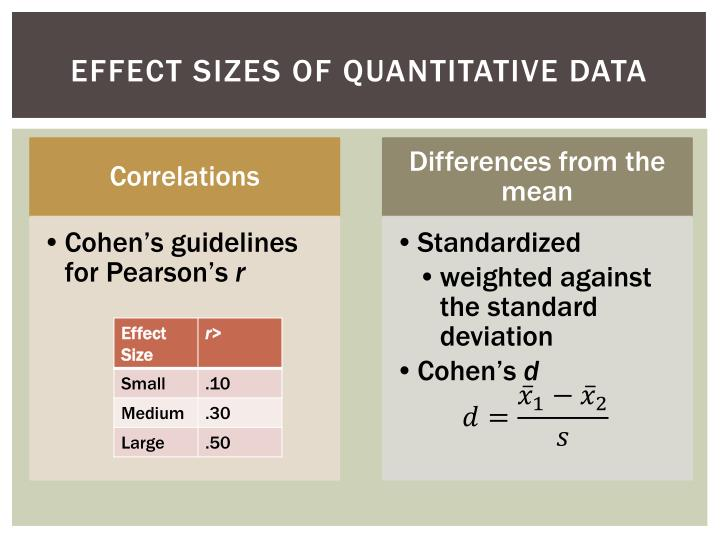 Effect Sizes of Quantitative Data