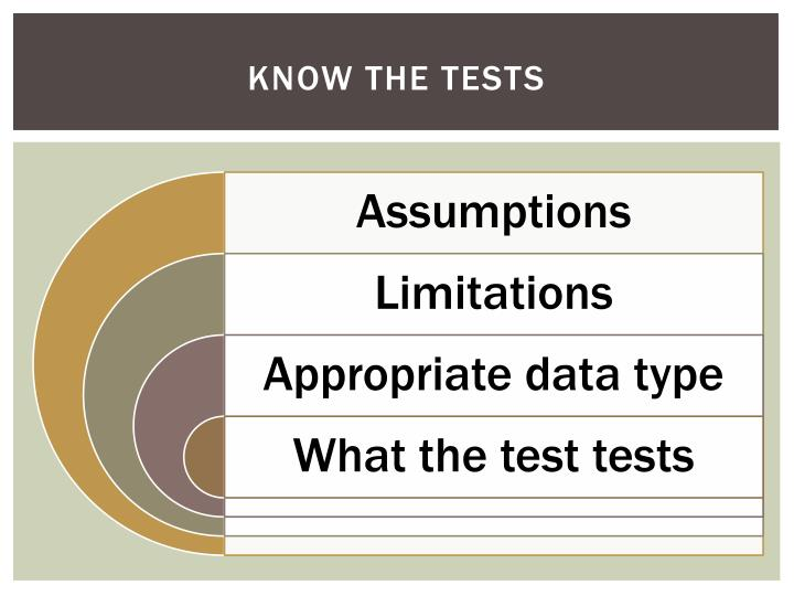 Know the tests