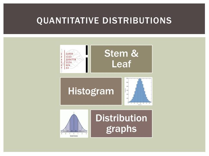 Quantitative Distributions