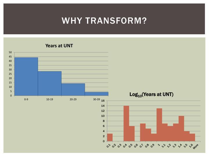 Why Transform?