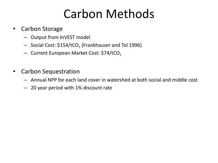 Carbon Methods