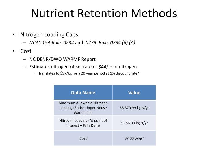 Nutrient Retention Methods