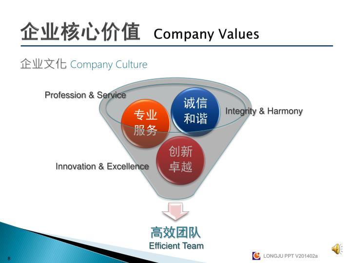 企业核心价值