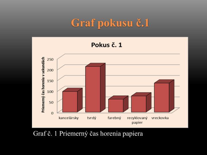Graf pokusu č.1