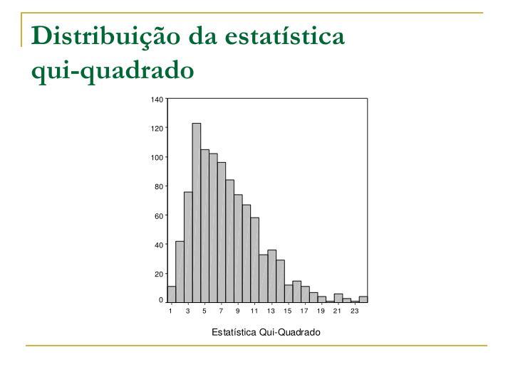 Distribuição da estatística