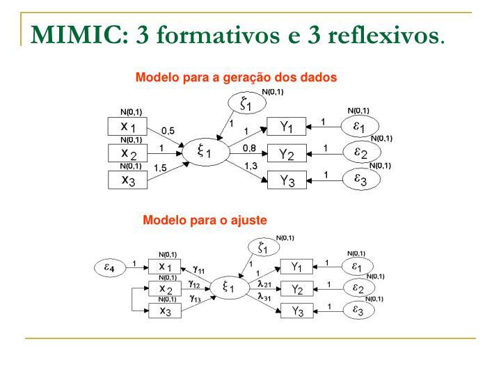 MIMIC: 3 formativos e 3 reflexivos