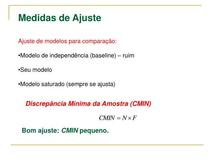 Discrepância Mínima da Amostra (CMIN)