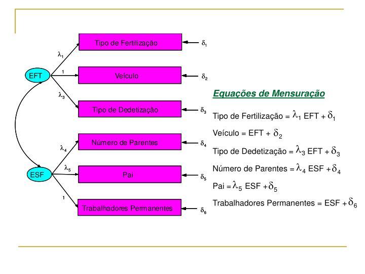 Tipo de Fertilização =      EFT +