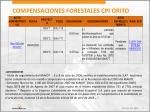 compensaciones forestales cpi orito17