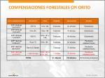 compensaciones forestales cpi orito2