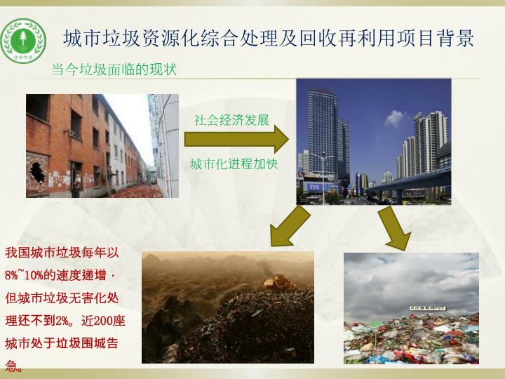 城市垃圾资源化综合处理及回收再利用项目背景