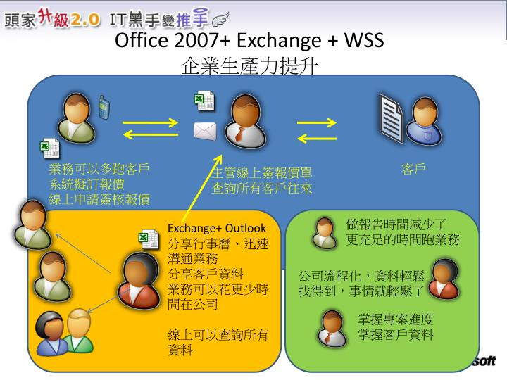 Office 2007+