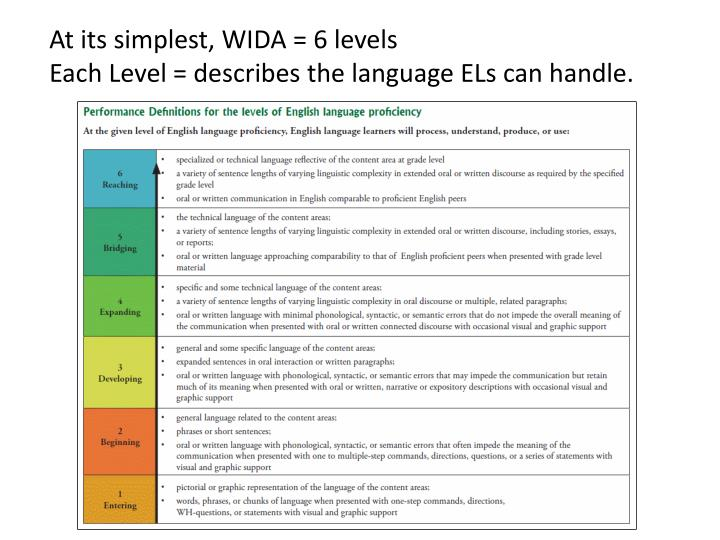 At its simplest, WIDA = 6 levels