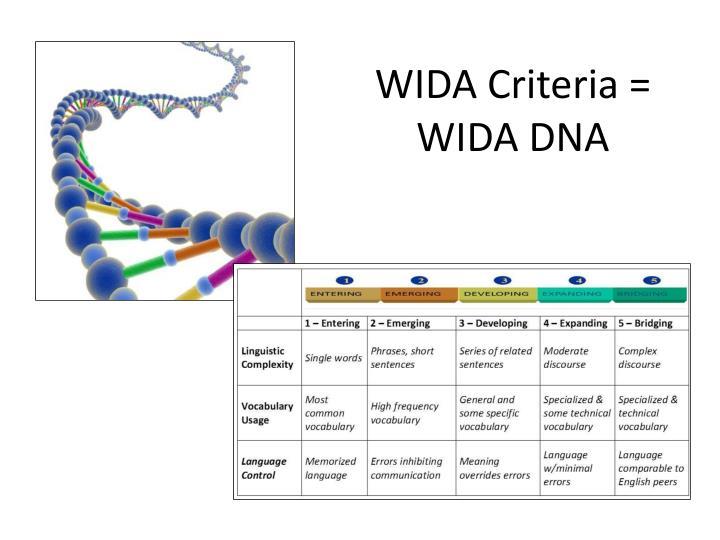 WIDA Criteria = WIDA DNA