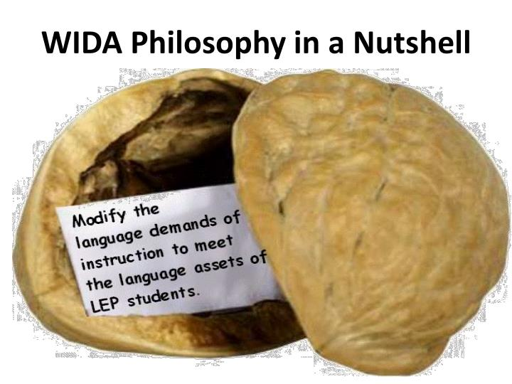 WIDA Philosophy in a Nutshell