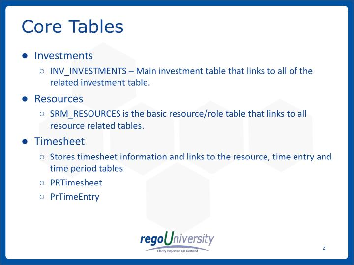 Core Tables