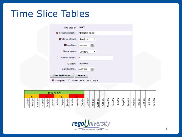 Time Slice Tables