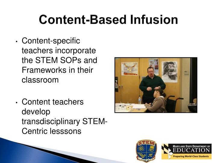 Content-Based Infusion