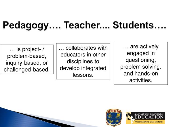 Pedagogy…. Teacher.... Students….