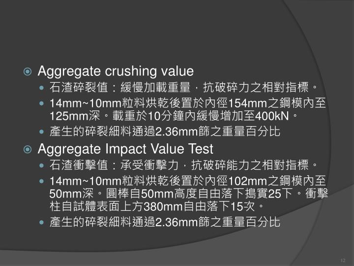Aggregate crushing value