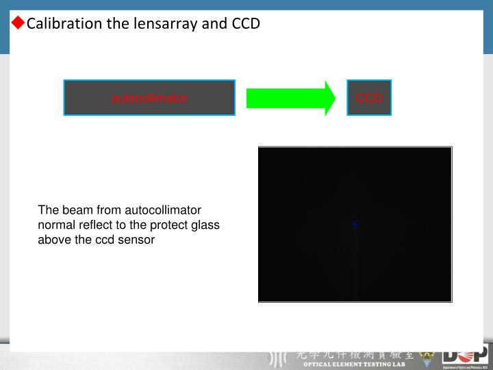 Calibration the lensarray and CCD