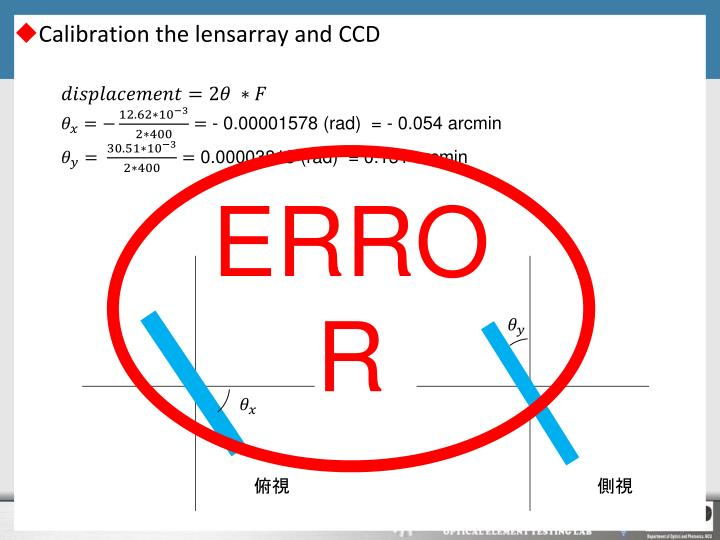 - 0.00001578 (rad)  = - 0.054