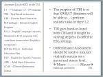acronym list for esl in the u s