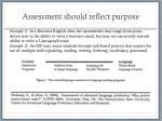assessment should reflect purpose