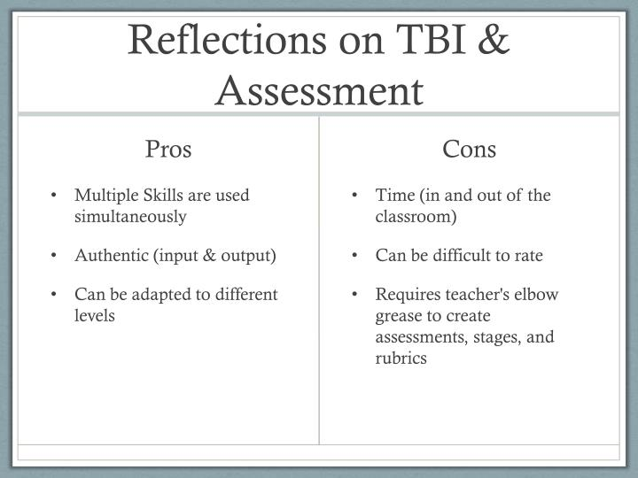 Reflections on TBI & Assessment