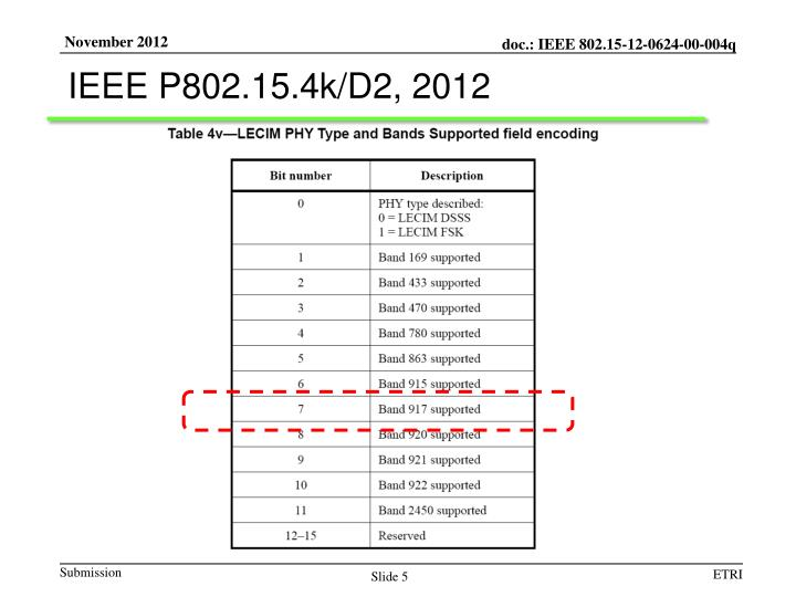 IEEE P802.15.4k/D2, 2012