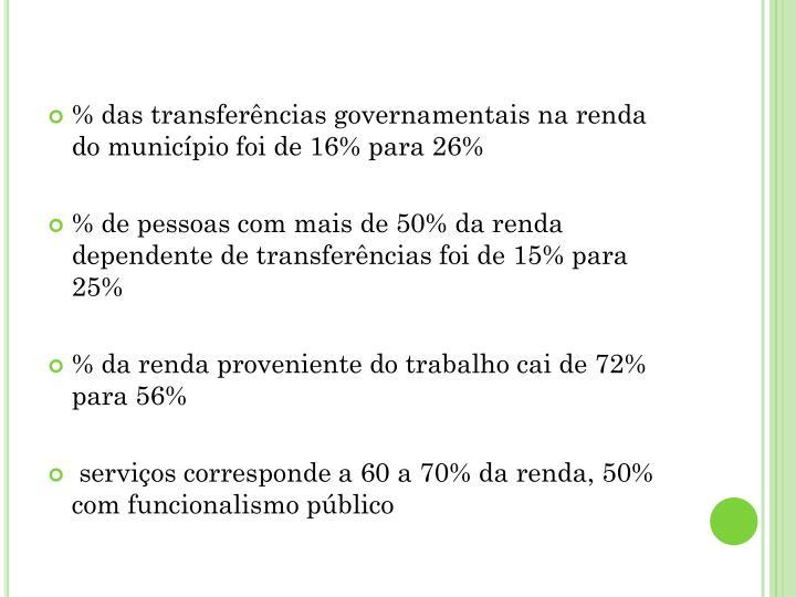 % das transferências governamentais na renda do município foi de 16% para 26%