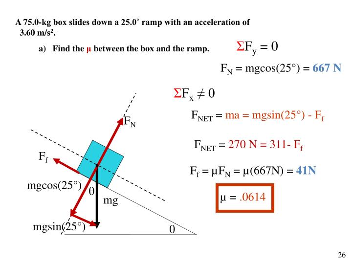 A 75.0-kg box slides down a 25.0˚ ramp with an acceleration of