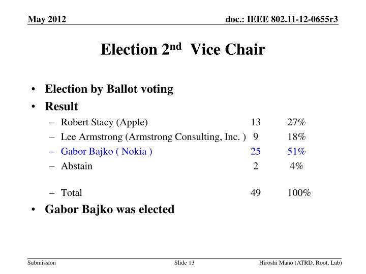Election 2