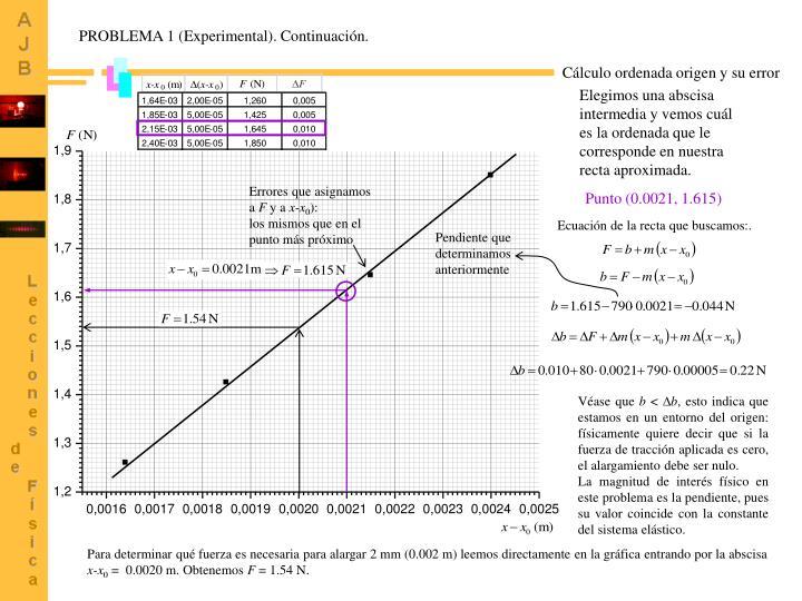 PROBLEMA 1 (Experimental). Continuación.