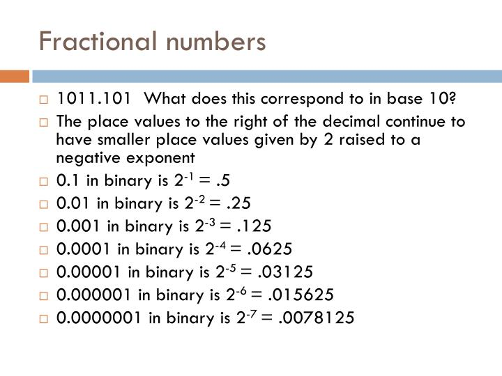 Fractional numbers