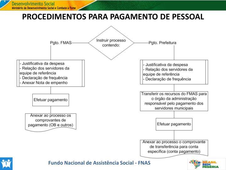 PROCEDIMENTOS PARA PAGAMENTO DE PESSOAL