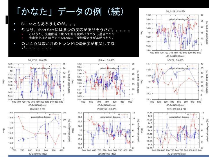 「かなた」データの例(続)