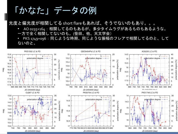 「かなた」データの例