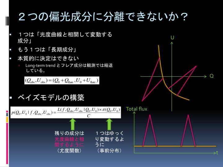 2つの偏光成分に分離できないか?