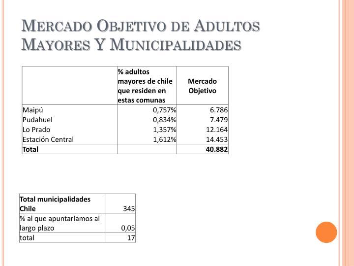 Mercado Objetivo de Adultos Mayores Y Municipalidades