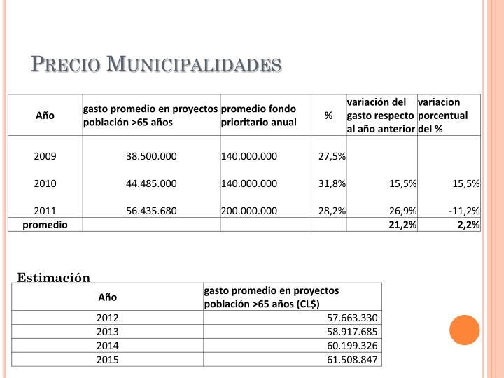 Precio Municipalidades